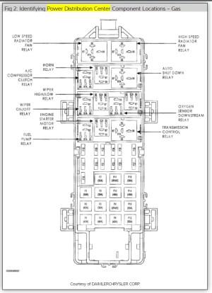 Radiator Fan Control Relay: Engine Cooling Problem 6 Cyl