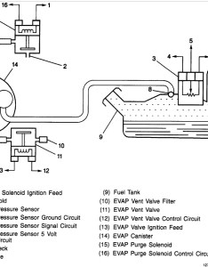 Thumb also engine vacuum diagram mechanical problem  two wheel rh carpros
