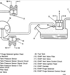 ls1 vacuum diagram wiring diagram info ls1 engine hose diagram [ 1127 x 922 Pixel ]