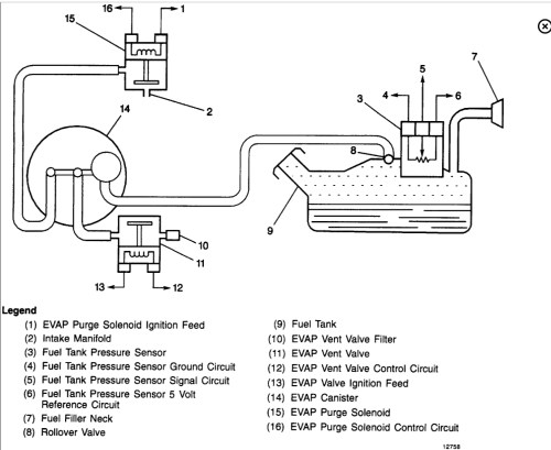small resolution of ls1 vacuum diagram wiring diagram info ls1 engine hose diagram