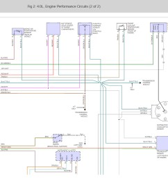 jeep grand cherokee injector wiring diagram on 2010 jeep patriot wiring diagram 1998 jeep grand  [ 958 x 873 Pixel ]