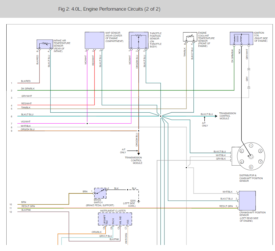 hight resolution of  jeep grand cherokee injector wiring diagram on 2010 jeep patriot wiring diagram 1998 jeep grand
