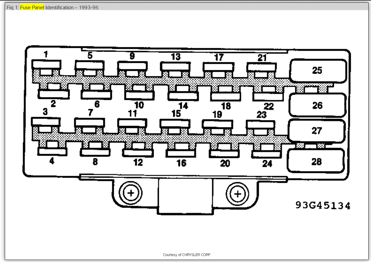 Jeep Grand Cherokee Laredo Fuse Box Diagram