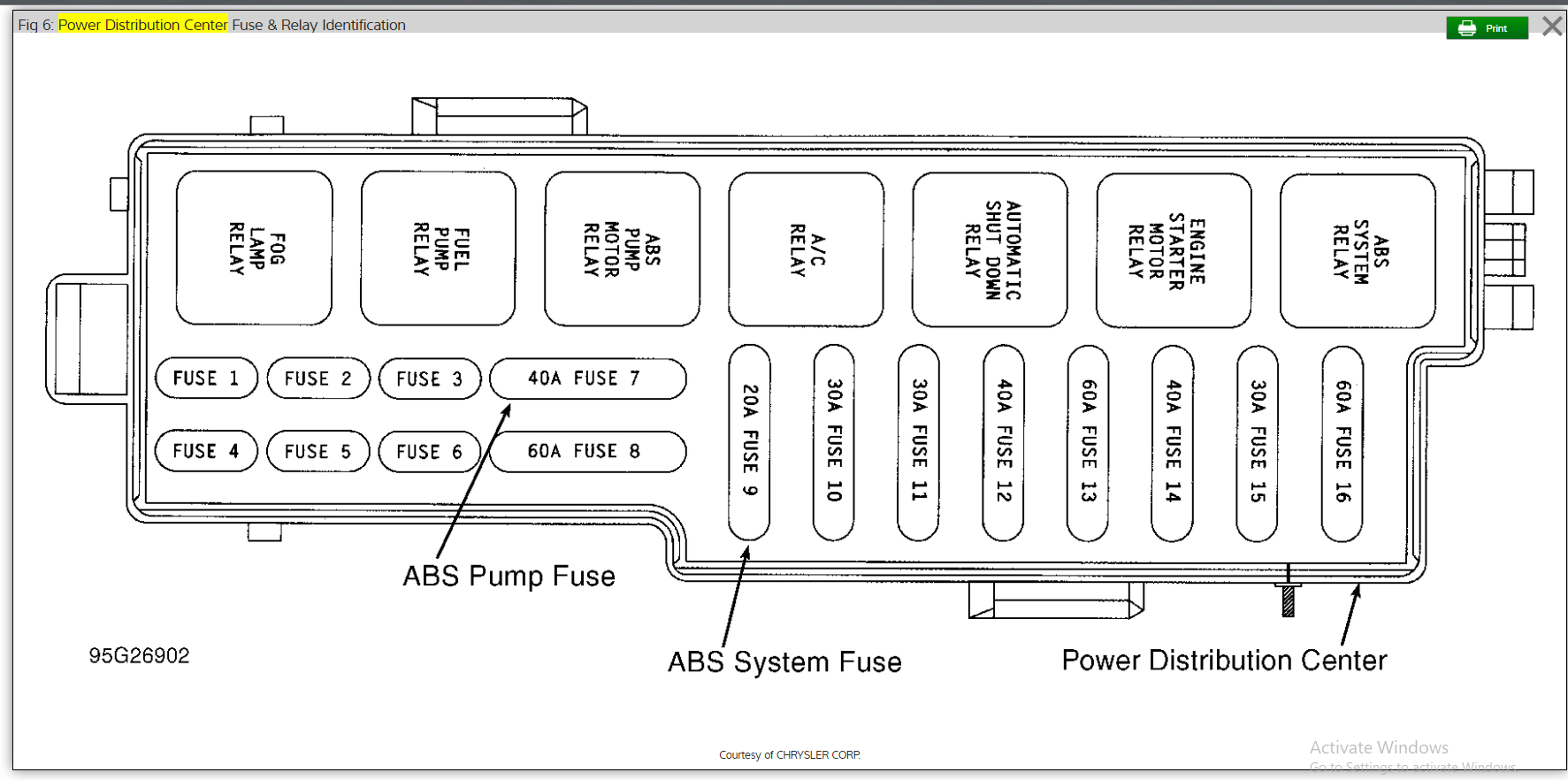 1996 Jeep Cherokee Power Distribution Center Diagram