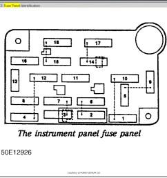 harley mirror parts diagram html imageresizertool com harley dyna fuse diagram fuse panel diagram [ 928 x 887 Pixel ]