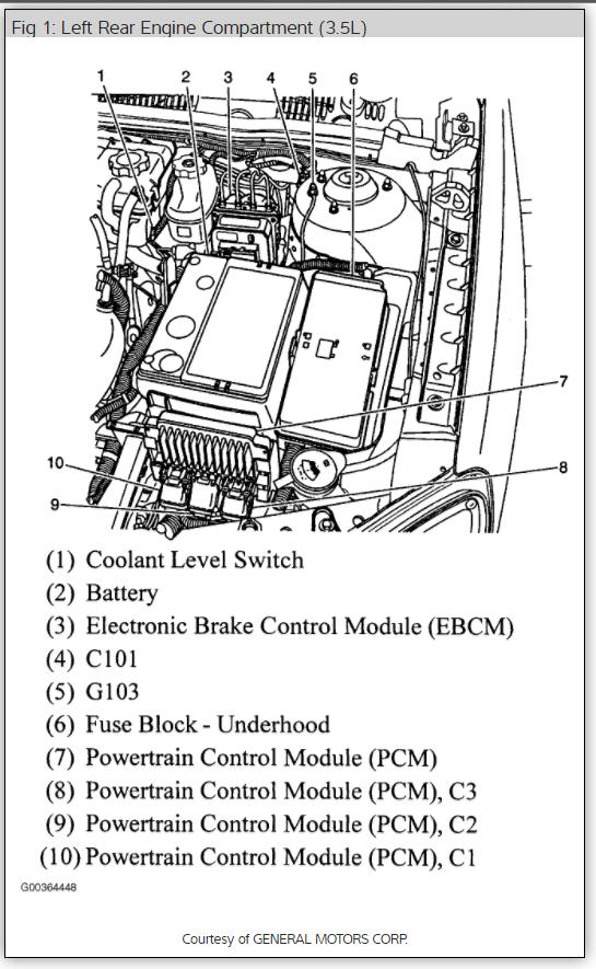 08 saturn astra fuse box diagram