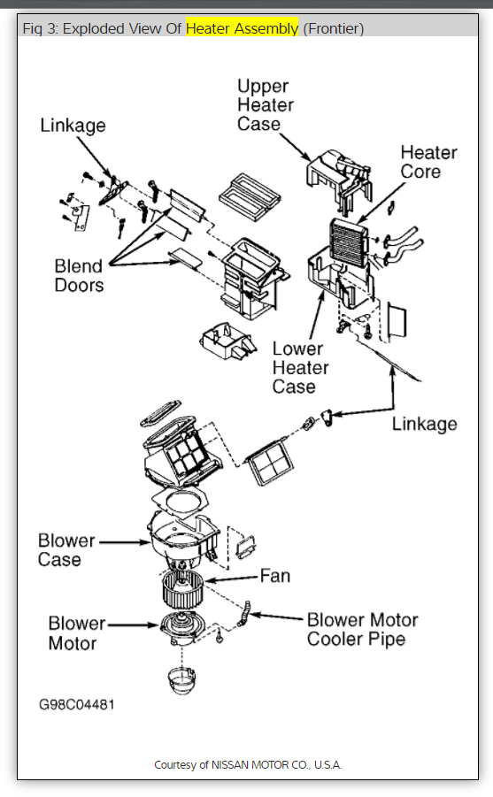 A/c Blowing Hot Air: My Freon Is Full but When I Turn My A