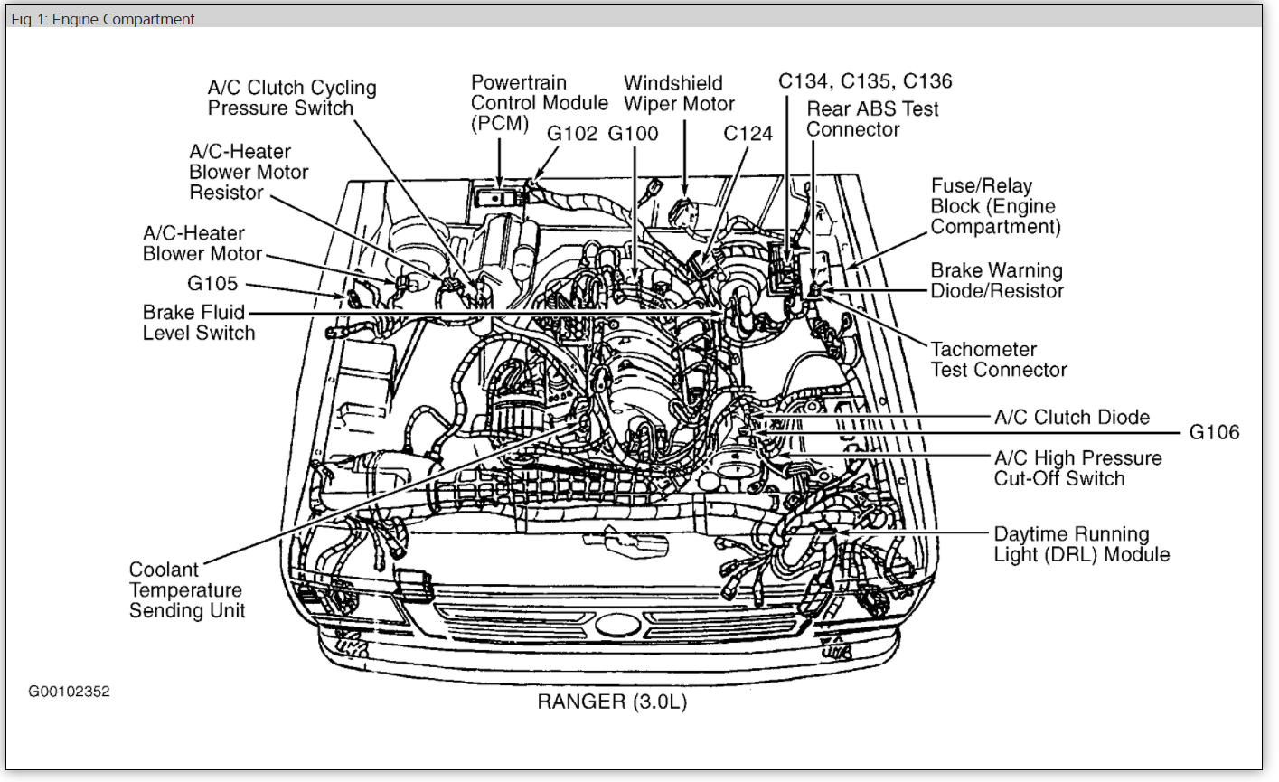 bus engine compartment diagram 1997 chevy s10 headlight wiring generic car