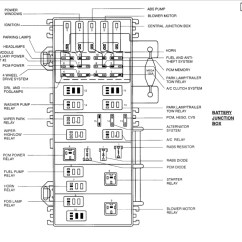 95 Ford Ranger Fuse Diagram Wiring For Whirlpool Refrigerator 1995 Fuel Pump All Data 2000 Diagrams Hubs Relay