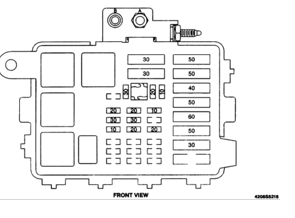 fuse box diagram my truck is a v8 two