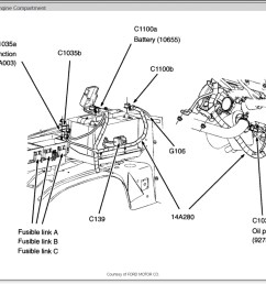 explorer sport fuse panel diagram on 2001 ford explorer sport trac2004 sport trac fuse box manual [ 1177 x 888 Pixel ]