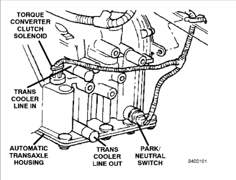 2001 Chrysler Neon Wiring Diagram