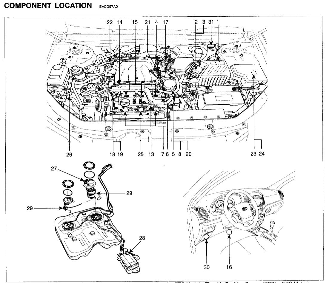 Purge Control Valve Solenoid Engine Performance Problem Fe 6 Cyl