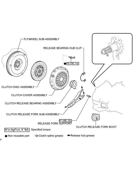 Clutch Repair: I Had a Full Clutch Replacement