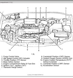 hyundai genesis 2013 workshop manual 3 8 gdi pdf thumb fuel pump pressure dear all could you help me with following  [ 1085 x 897 Pixel ]