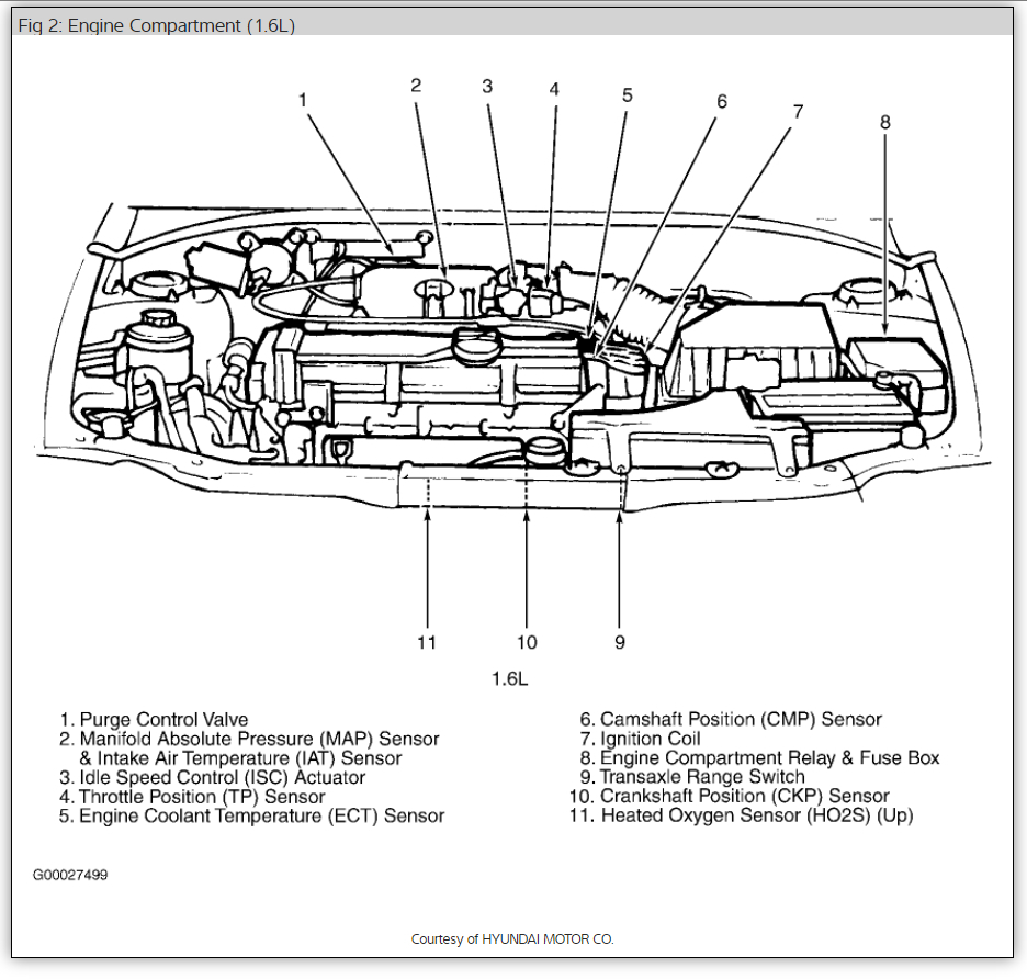 2011 Hyundai Sonata Map Sensor Location