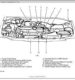 hyundai engine diagram of 1 6l wiring diagram post hyundai engine diagram of 1 6l source 2012 hyundai tucson  [ 936 x 892 Pixel ]