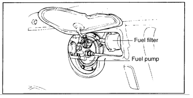 Fuel Pump Pressure?: Dear All, Could You Help Me with