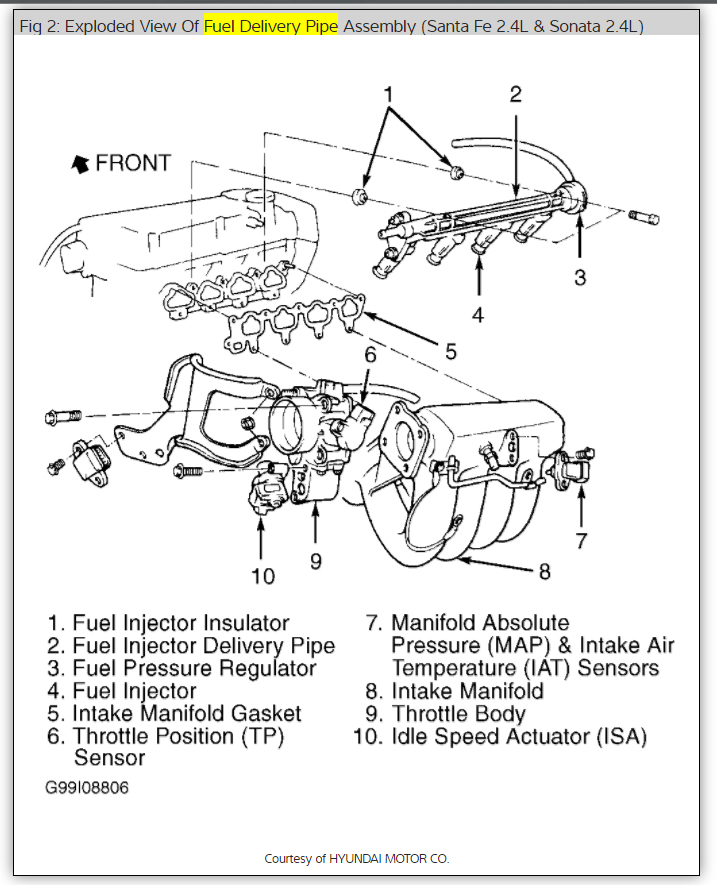 [DIAGRAM] Wiring Diagram For 2008 Hyundai Accent FULL