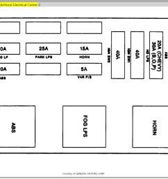 1996 lumina fuse box location [ 1157 x 883 Pixel ]