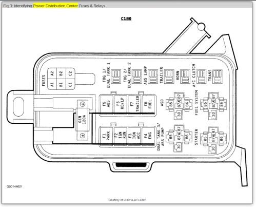small resolution of 1997 dodge ram 1500 sensor wiring harness diagram