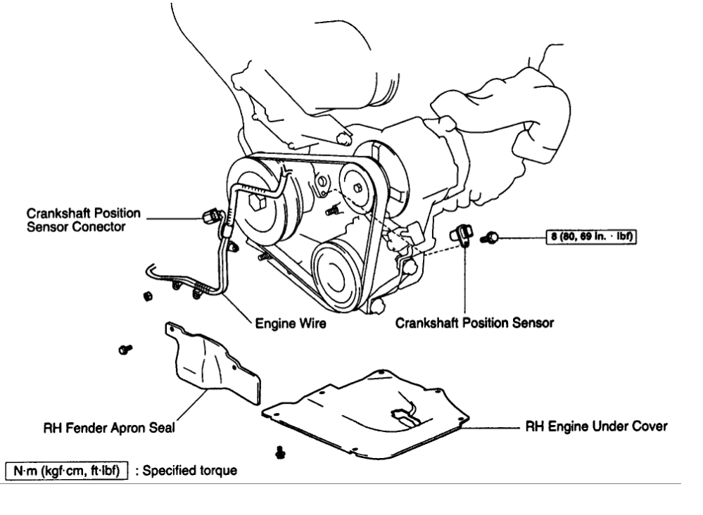 Crankshaft Position Sensor On Chevrolet 350 Spark Plug