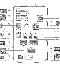 86 corolla fuse box wiring diagram forward 86 corolla fuse box [ 1144 x 930 Pixel ]