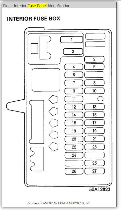 A/C Control Button: the A/C Control Button Had No Power