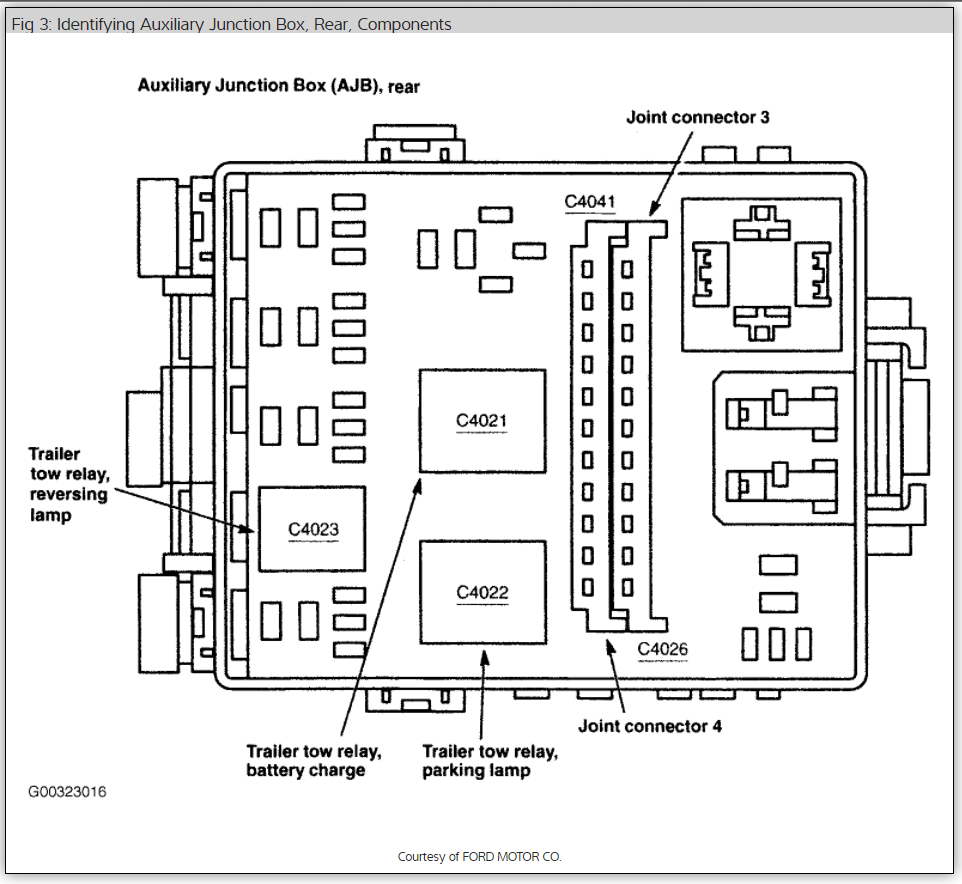 2004 Ford Explorer Fuse Box Location : 36 Wiring Diagram