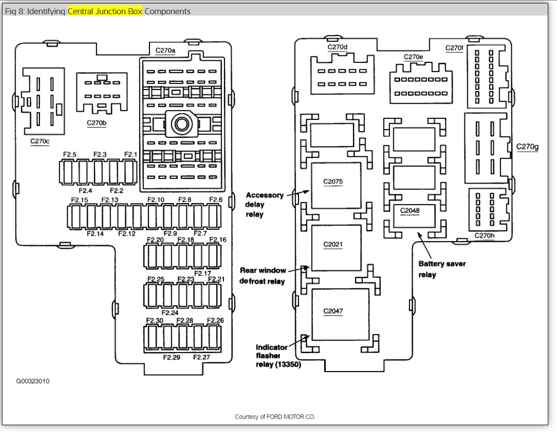 [WRG-7488] 2004 Ford Explorer Sport Trac Fuse Panel Diagram
