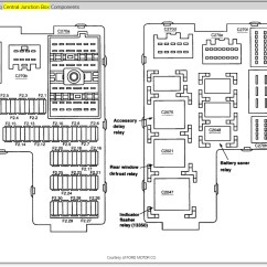 Ford Explorer Fuse Panel Diagram Ez Go Wire 2004 Box 27 Wiring Images