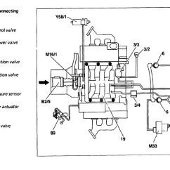 Ml320 Engine Diagram 02 Honda Accord Stereo Wiring Vacuum Mechanical Problem 6 Cyl