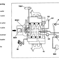engine vacuum diagram engine mechanical problem 6 cyl four wheelmercedes ml320 engine diagram 10 [ 1517 x 867 Pixel ]