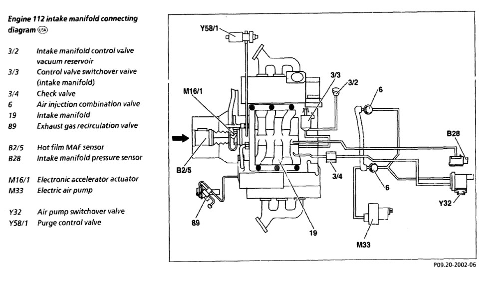 medium resolution of engine vacuum diagram engine mechanical problem 6 cyl four wheelmercedes ml320 engine diagram 10