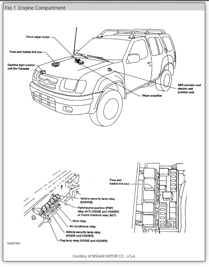 Nissan X Trail T30 Fuse Box Diagram - Auto Electrical Wiring