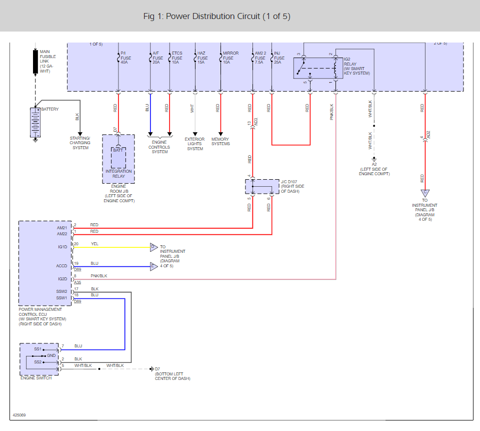hight resolution of 2012 toyota sienna fuse diagram incorrect wiring library 2012 toyota sienna fuse diagram incorrect