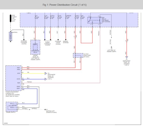 small resolution of 2012 toyota sienna fuse diagram incorrect wiring library 2012 toyota sienna fuse diagram incorrect