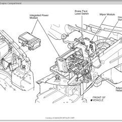 2003 Grand Caravan Wiring Diagram System Boiler Wipers Won 39t Turn Off Dodge 3 8l