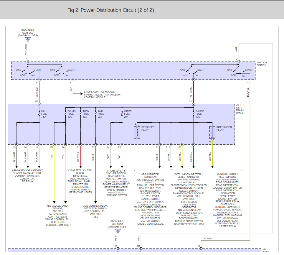 hight resolution of 1997 toyota 4runner fuse box diagram wiring diagram rh aiandco co 1990 4runner 1997 4runner off