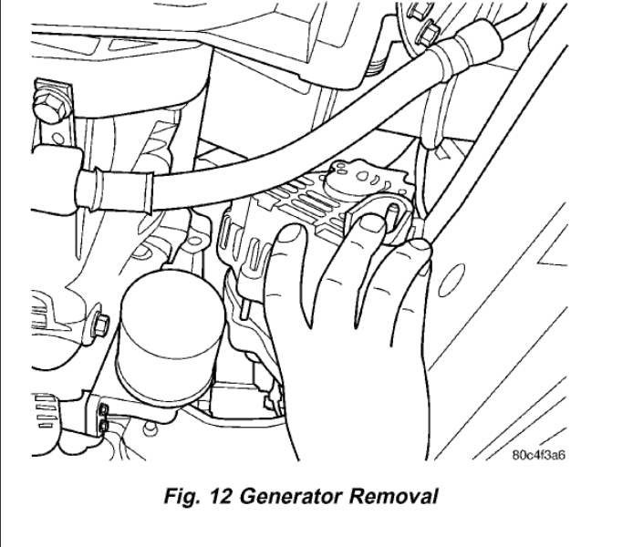 Alternator Replacement: I Need to Know the Easiest Way to