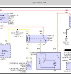 fuel pump asd fuse keeps blowing no starter signal but willpt cruiser fuel pump wiring [ 1164 x 869 Pixel ]