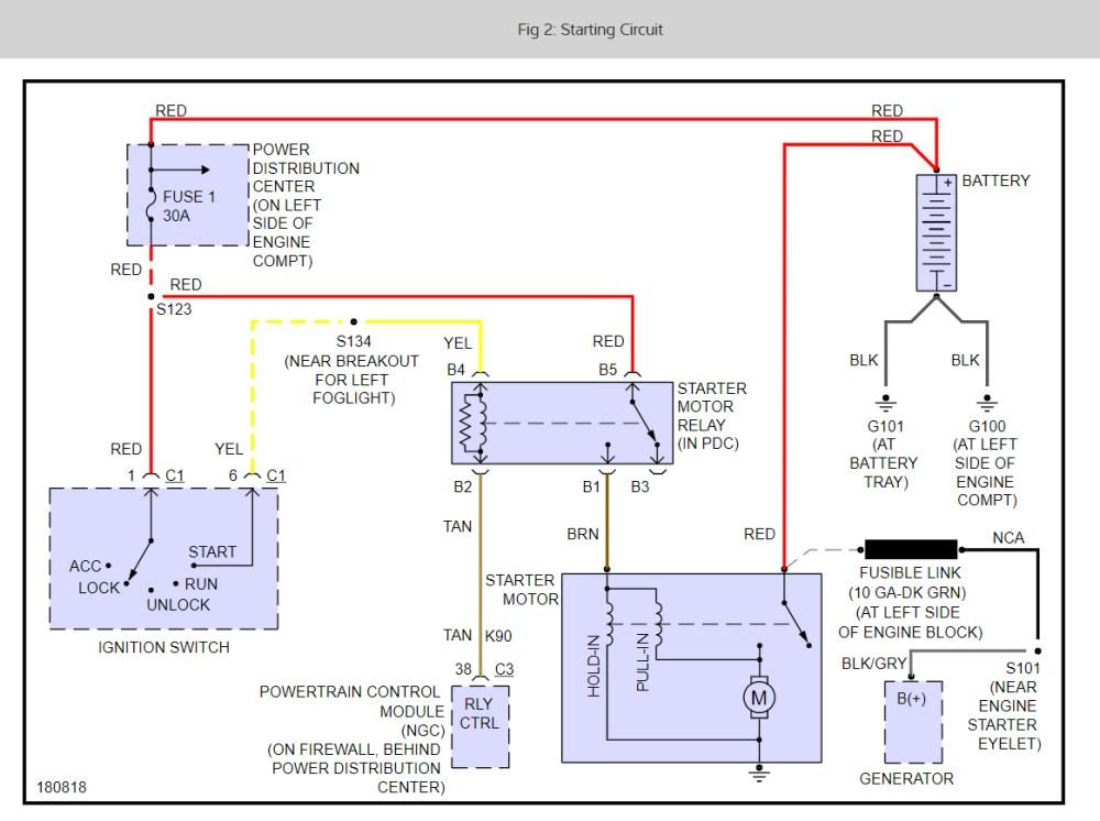 medium resolution of fuel pump asd fuse keeps blowing no starter signal but willpt cruiser fuel pump wiring