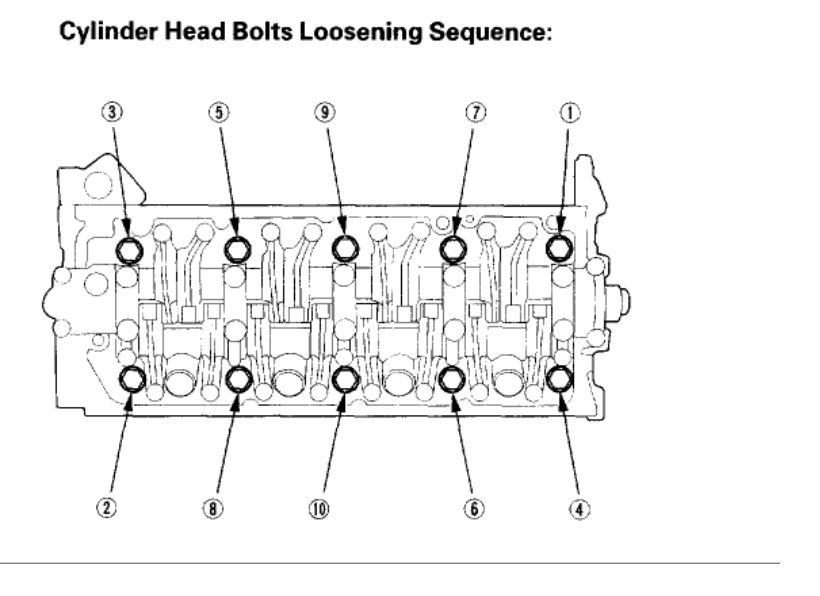 Head Gasket Bolt Torque Specs For A 93 Honda Accord.html