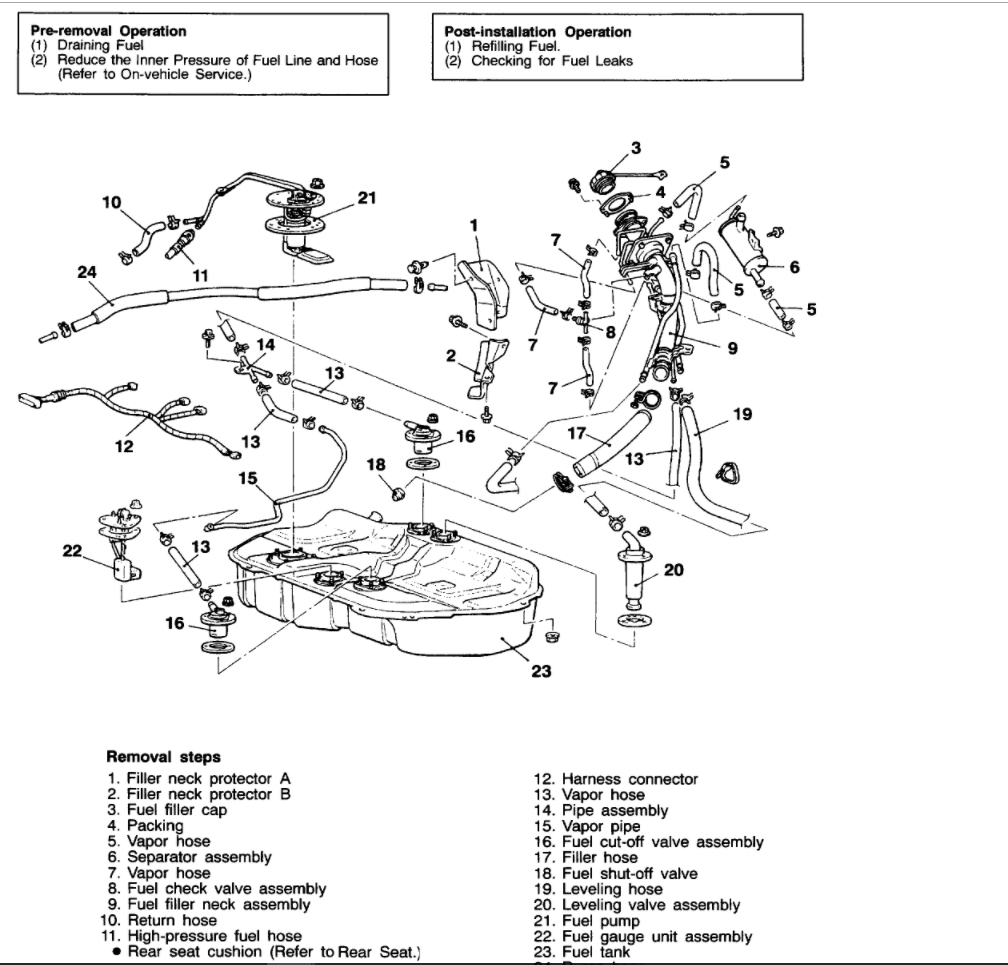 99 Galant Fuel Filter Location | Wiring Diagram on