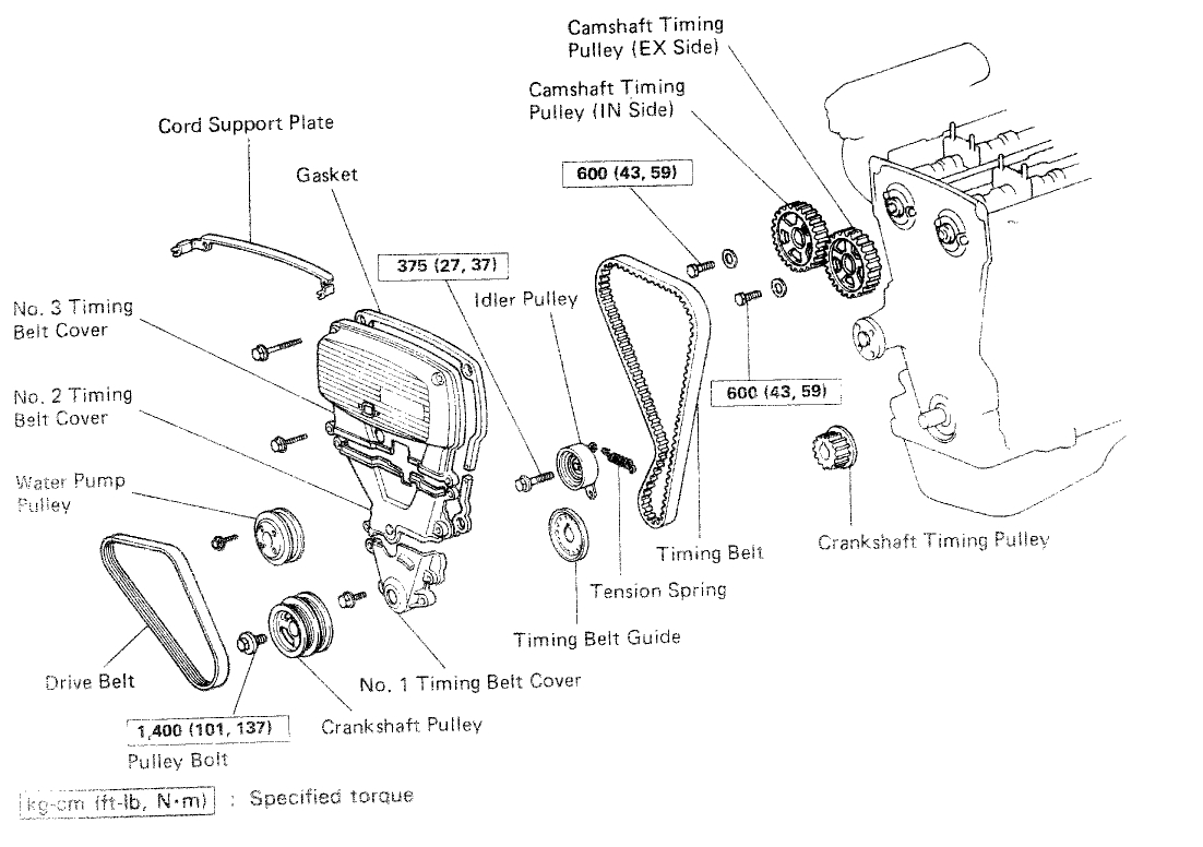 Acura Legend Engine Vacuum Diagram Acura Legend Coolant