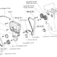 1991 Ford Ranger Fuse Box Diagram Block Of Dot Matrix Printer Probe Auto Wiring