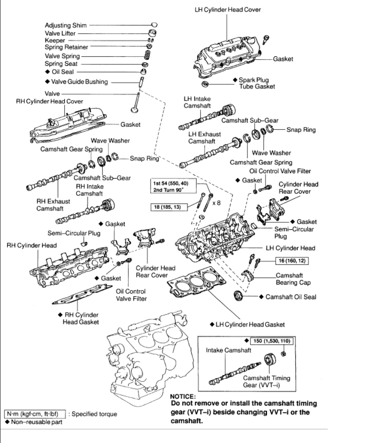 Intake Manifold Torque Specs and Tightening Sequence