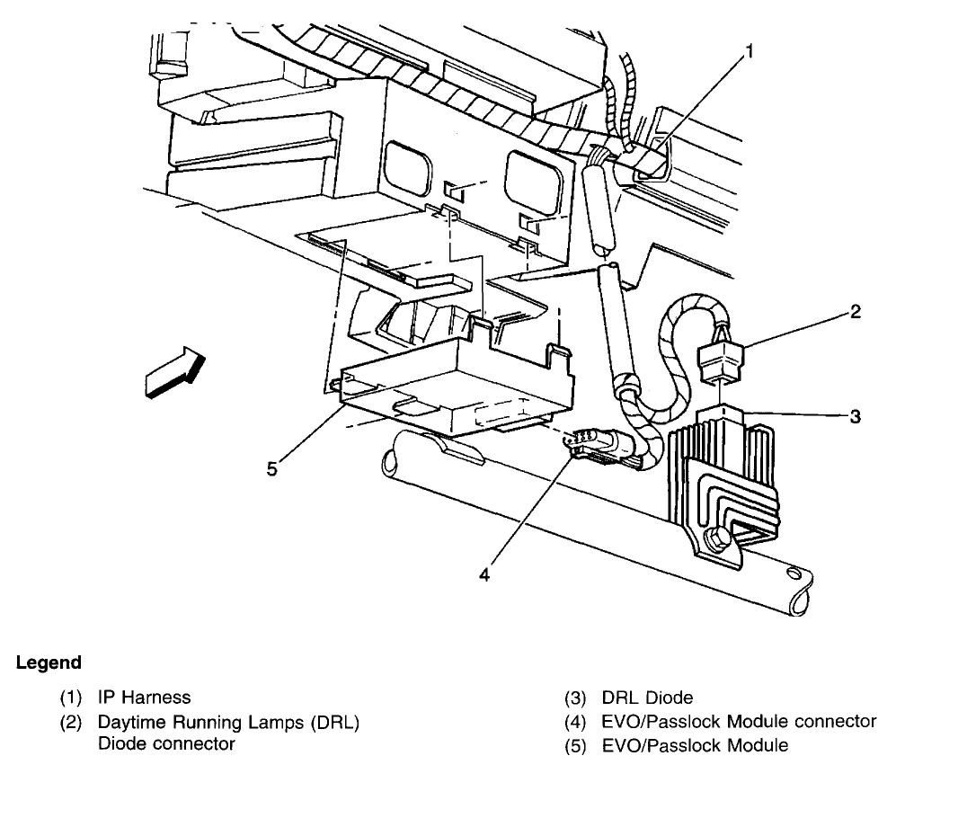 Chevrolet S10 Truck Wiring Diagram