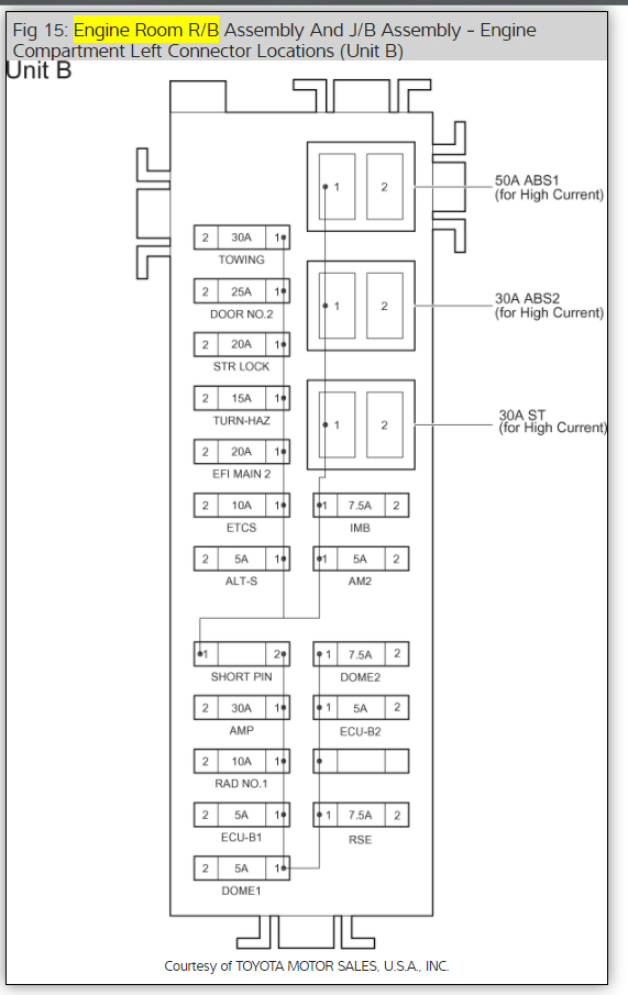 best wiring diagram program small trailer 4lo blinking: blinking, what does it mean? is there something ...