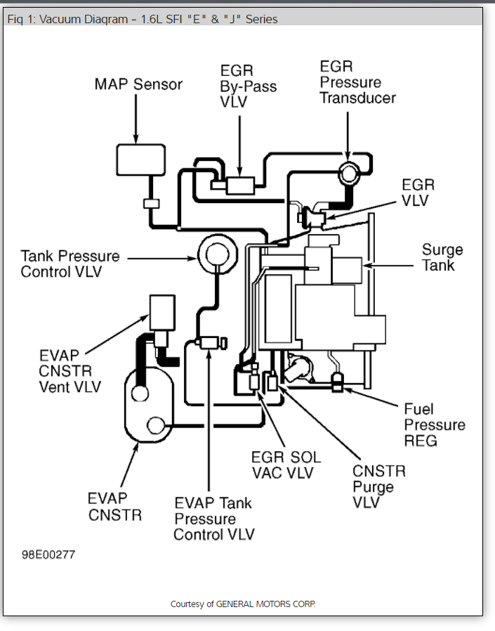 [DIAGRAM] 1987 Chevy 25l Vacuum Diagram FULL Version HD